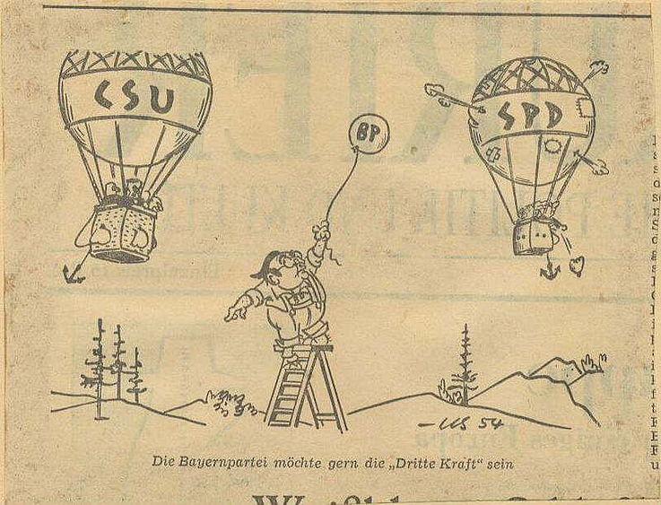 Karikatur von Herbert Kolfhaus 1954 zur Rolle der Bayernpartei in der politischen Parteienlandschaft in Bayern